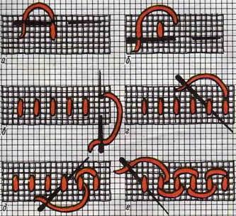 """Курсы вышивания. Обучение вышиванию. Студия творчества Светланы Кузьменко """"LanaSV"""" Курси вишивання. Навчання вишиванню."""